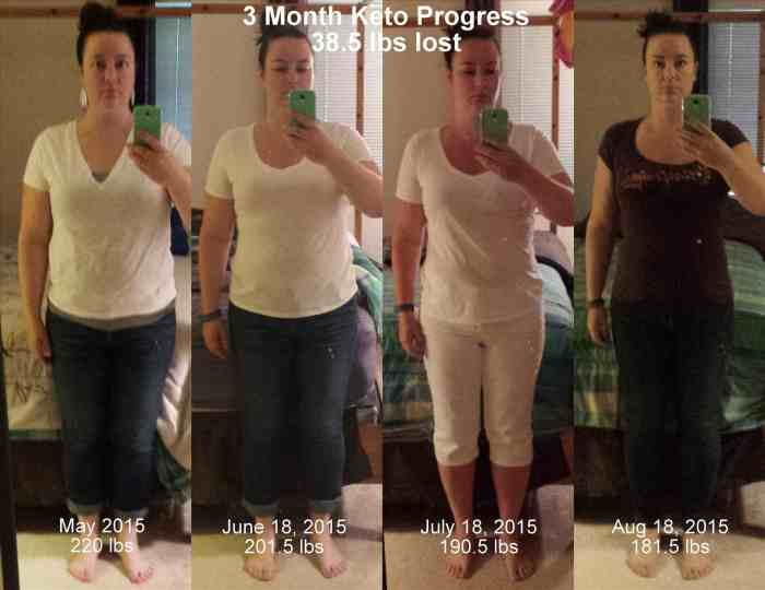 on-a-raw-food-with-u-photos-lbs-protein-diet-before-and-after-weight-loss-on-a-raw-food-with-u-photos