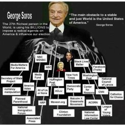 Soros MONEY is the what controls all his political puppets